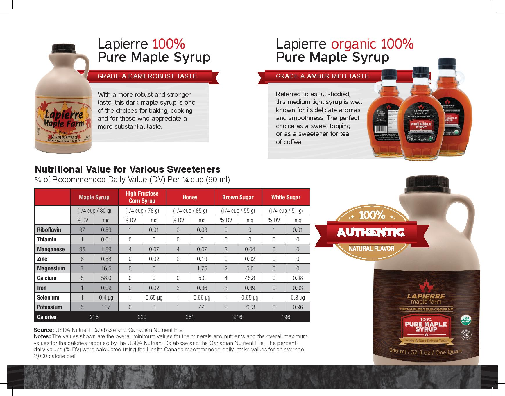 LapierreMapleFarm_products_Flyer-page-002